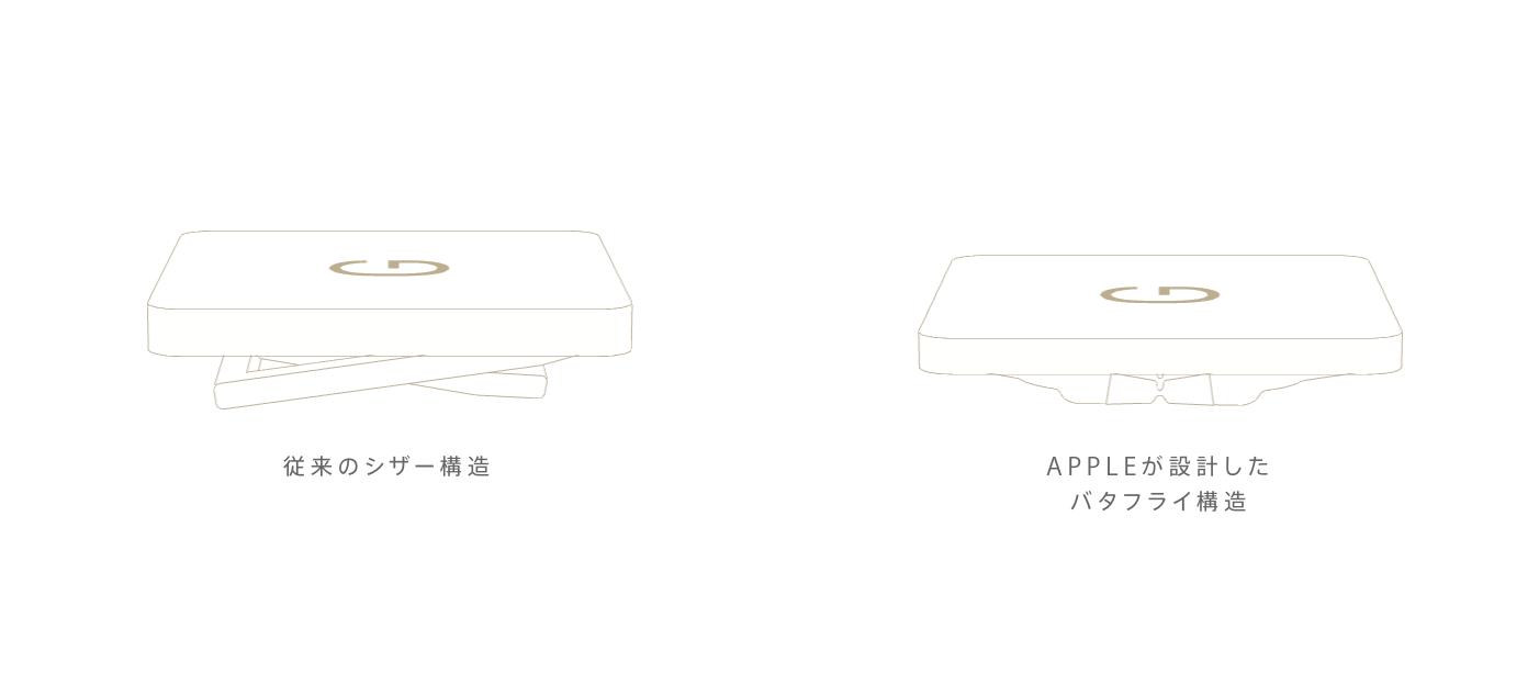 スクリーンショット 2015-04-14 15.41.54